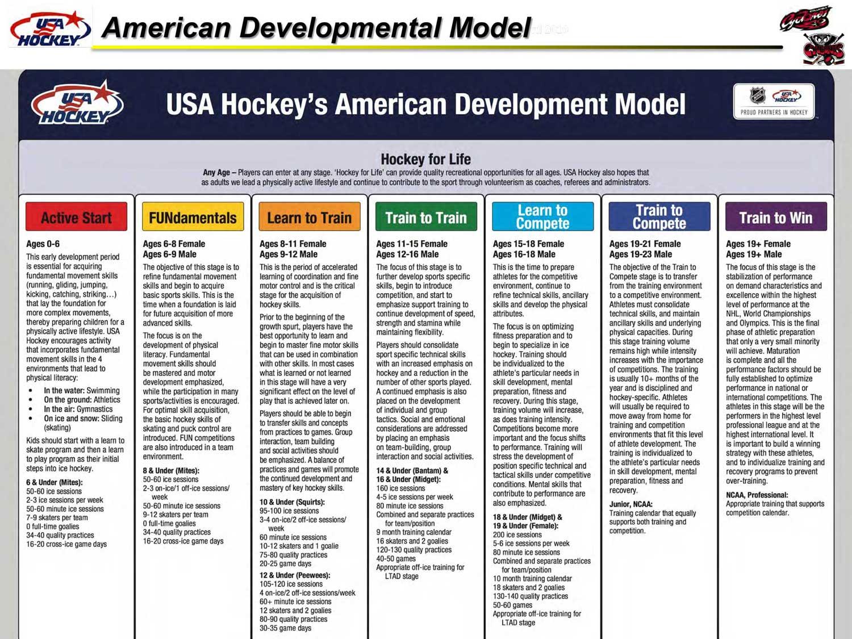 Hockey_Plan-3